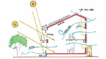 無暖房住宅の施工手順